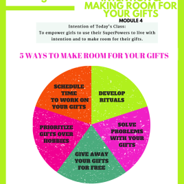 Activate Your Awesome Module 4 – Living w/ Intention & Making Room for Your Gifts